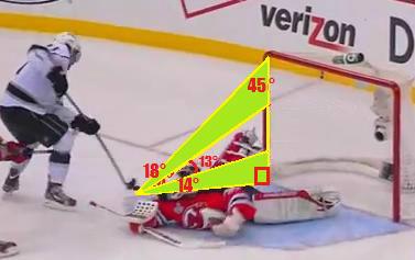 BetOnHockey_Kopi_Shooting_Angle.jpg